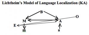 Language_1